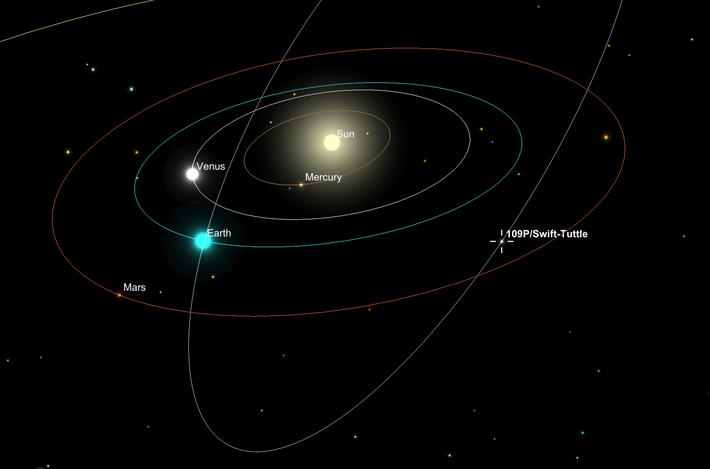 Una ilustración muestra la trayectoria orbital del cometa Swift-Tuttle.