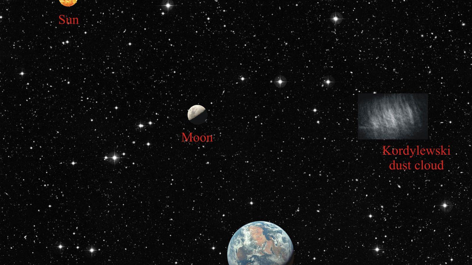 Una imagen (que no es a escala) muestra la posición de una de las nubes de ...