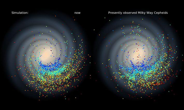 Los puntos de colores representan estrellas más viejas (rojas) y más jóvenes (azules) en la Vía ...