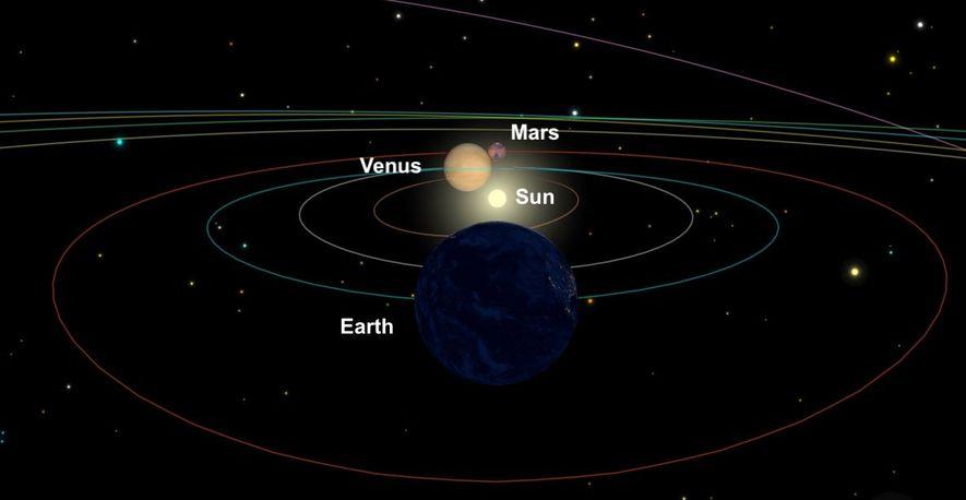 El 2 de septiembre, la Tierra y Marte se encontrarán en lados opuestos del Sol, lo ...