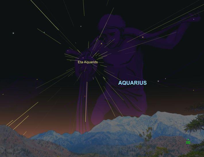 La lluvia de meteoros Eta Acuáridas parecerá irradiar desde la constelación Acuario.