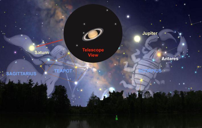 Saturno se posicionará en la constelación de Sagitario, el arquero, cuando llegue a la oposición el ...
