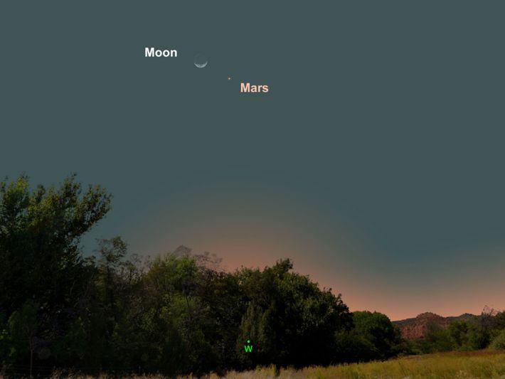 El 11 de marzo, se verá un Marte rojizo cerca de la luna.