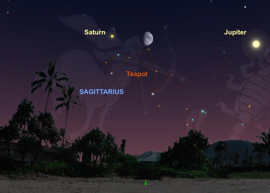 Sagittarius contains a teapot, short and stout; on September 7, Saturn will be near its handle, ...