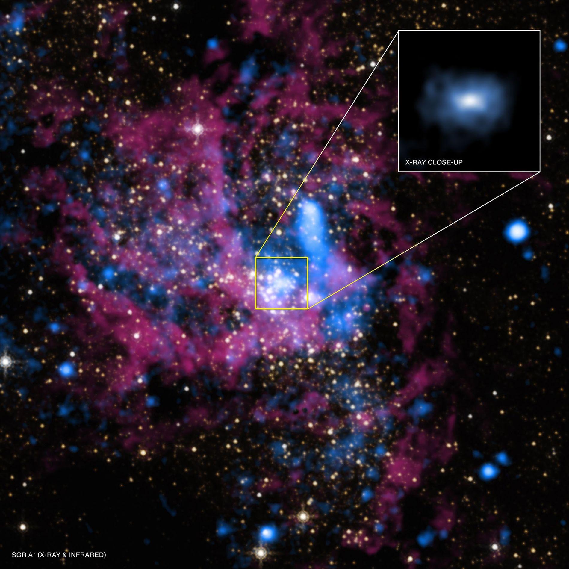 El centro de la Vía Láctea, con el agujero negro supermasivo llamado Sagitario A* (Sgr A*) ...