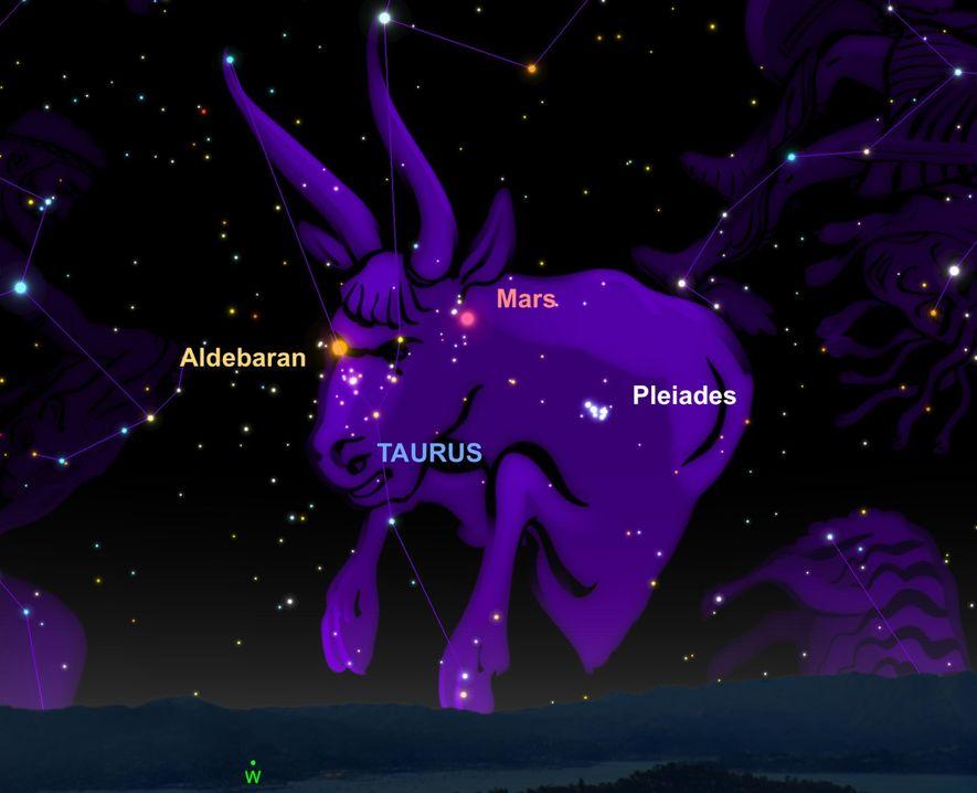 El 11 de abril, Marte se deslizará cerca de la estrella roja Aldebarán, también conocida como ...