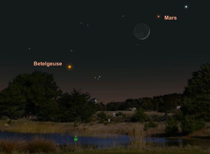 Marte estará cerca de la luna en los cielos occidentales el 7 de mayo.