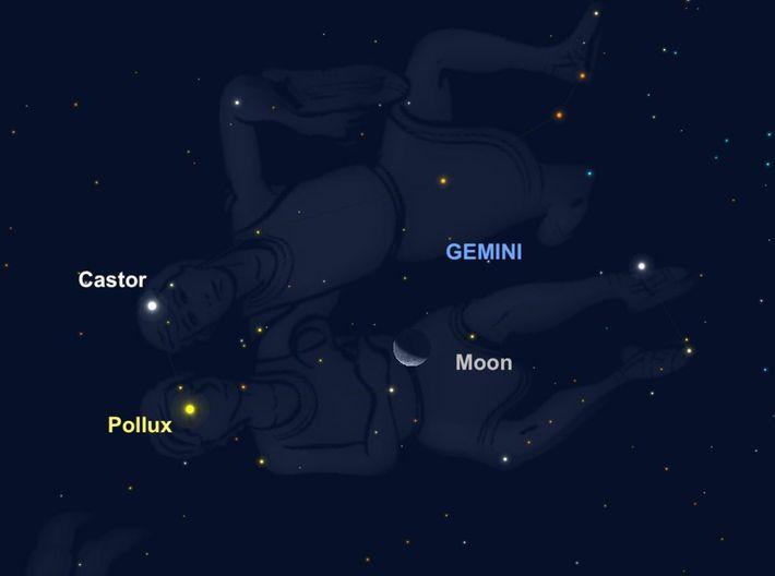 La Luna se acercará a Cástor y Pólux, las resplandecientes estrellas de la constelación Géminis, el ...