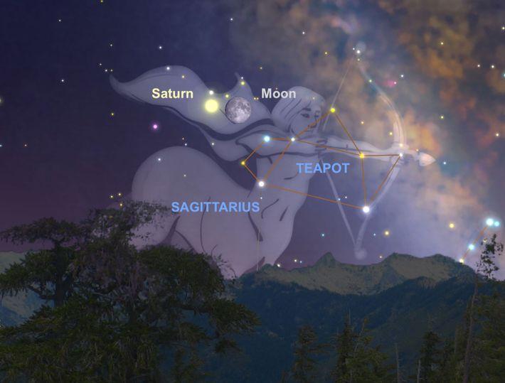 Un eclipse lunar parcial adornará los cielos de Europa y África el 16 y 17 de ...