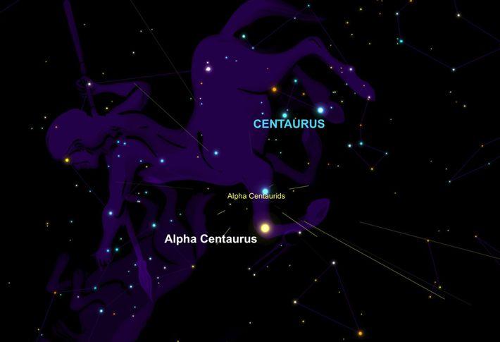 La lluvia de meteoros Alfa Centáuridas parece propagarse cerca del sistema estelar Alfa Centauri.