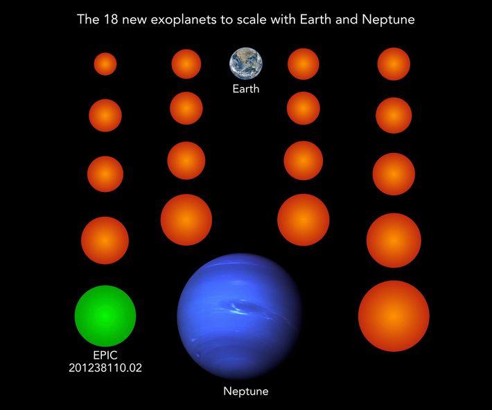 Los 18 nuevos planetas, que vemos en esta ilustración en naranja y verde, son más pequeños ...
