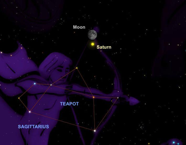 Saturno se encontrará cerca de la luna gibosa creciente el 24 de julio.