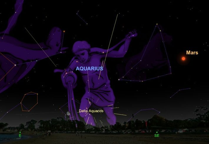 Observa cómo la lluvia de meteoros de las Delta Acuáridas del Sur irradia de la constelación ...