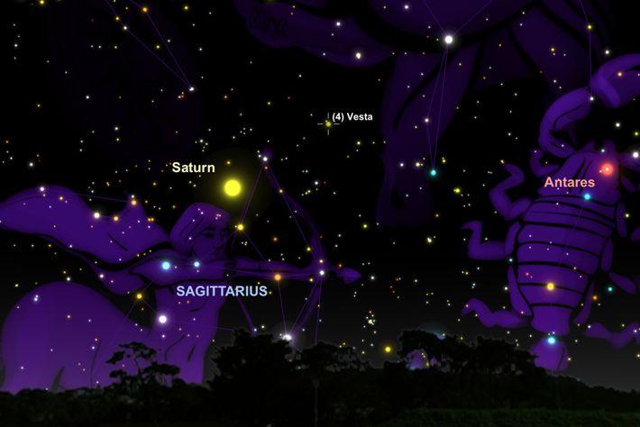 El 19 de junio, busca a Vesta más o menos entre Saturno y la estrella roja ...