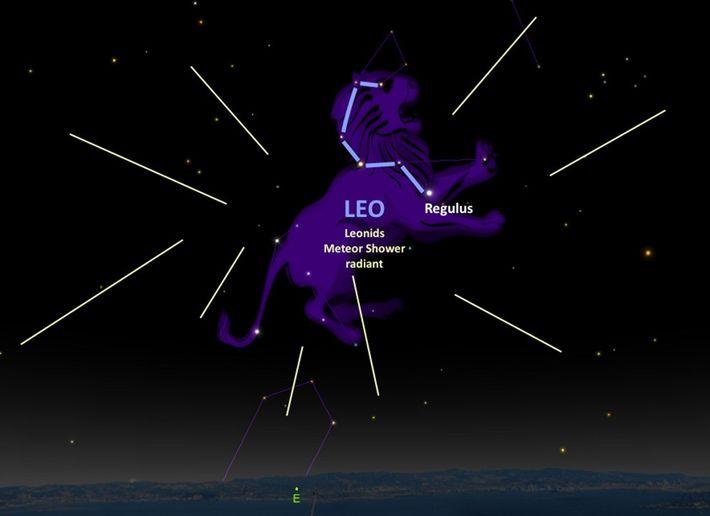 Los meteoritos de las Leónidas parecerán irradiar de su constelación homónima.