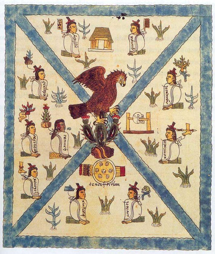 . Mendoza Codex depicting the mexican coat of arms . 16th century. Unknown CodexMendoza01