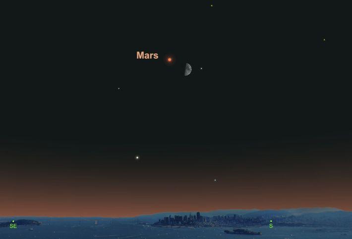 El 15 de noviembre, Marte parecerá acercarse a la luna creciente.