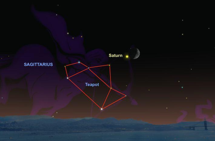 """El 14 de octubre, Saturno estará cerca del asterismo de """"la tetera"""", parte de la constelación ..."""
