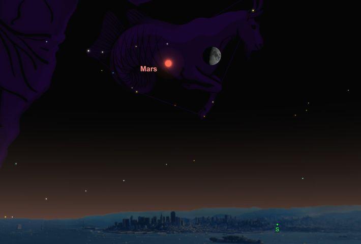 Marte y la luna estarán relativamente cerca en el cielo nocturno del 17 de octubre.